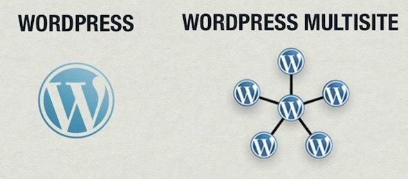 wordpress multisite diagram